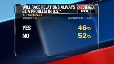 CNN / ORC Poll finds racial divide on police, justice system