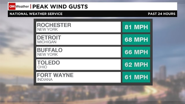 Powerful winds whip through the Great Lakes region and northeast US