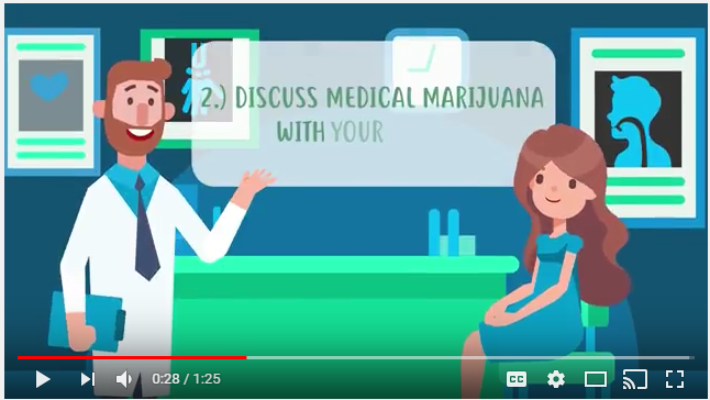 How-To Video and Digital Help Desk Launched Helping Patients Get a Pennsylvania Medical Marijuana Card