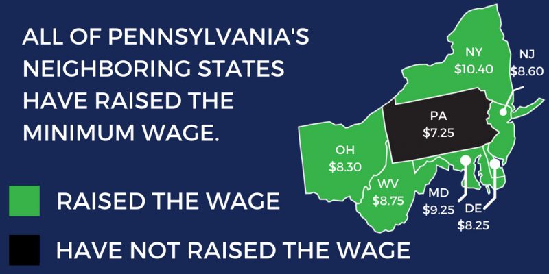 Gov. Wolf Urges Legislative Action to Raise the Minimum Wage in Pennsylvania